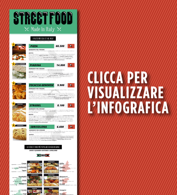 Infografica Street Food Tag24.it